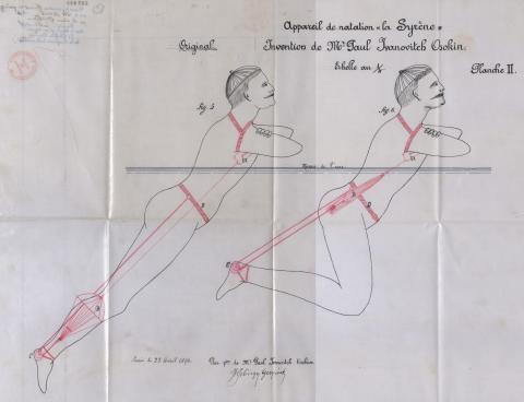 Brevet d'invention n° 237995 déposé le 24 avril 1894 par Paul-Ivanovitch Osokin pour un appareil de natation dit « la Syrène »